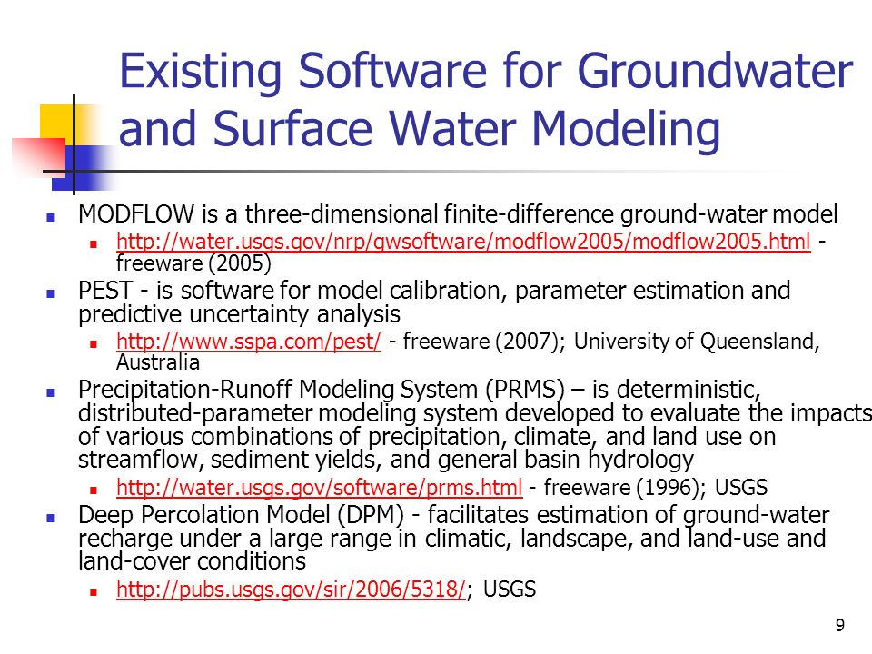 Existing Software for Groundwater and Surface Water Modeling