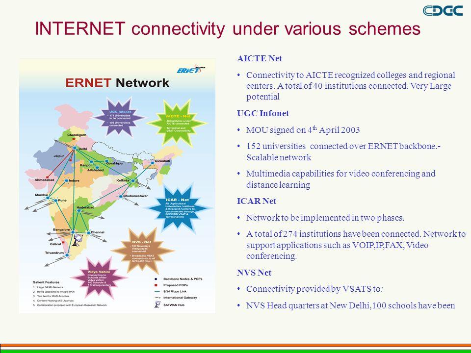 INTERNET connectivity under various schemes