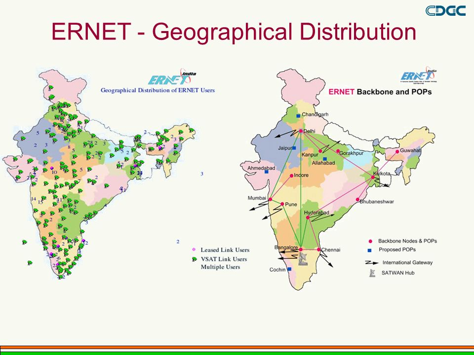 ERNET - Geographical Distribution