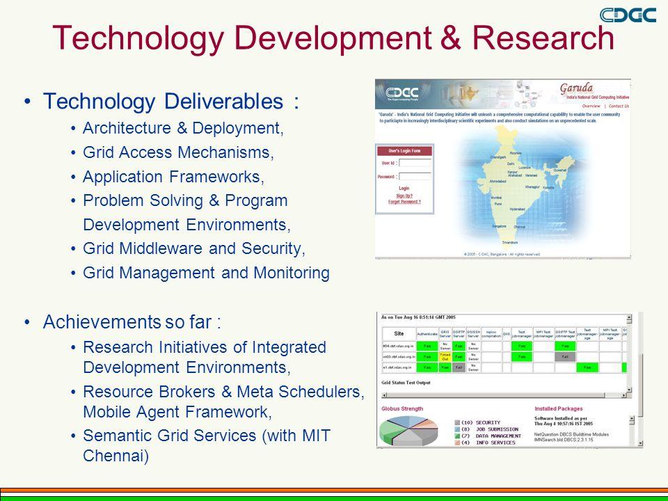 Technology Development & Research
