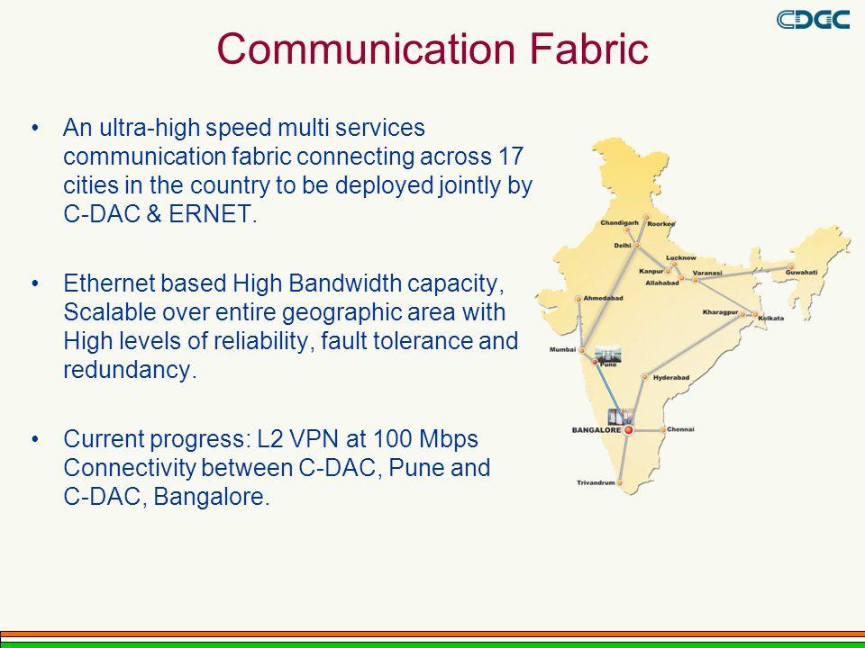 Ramakrishnan S, C-DAC 04-Dec-2004. Communication Fabric.