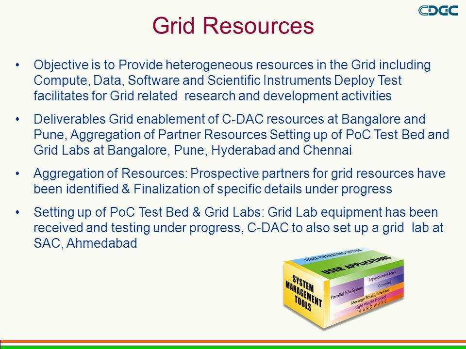 Ramakrishnan S, C-DAC 04-Dec-2004. Grid Resources.