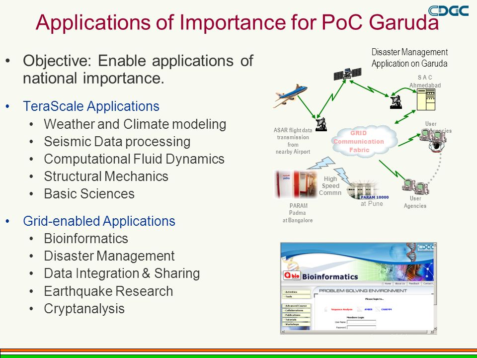 Applications of Importance for PoC Garuda