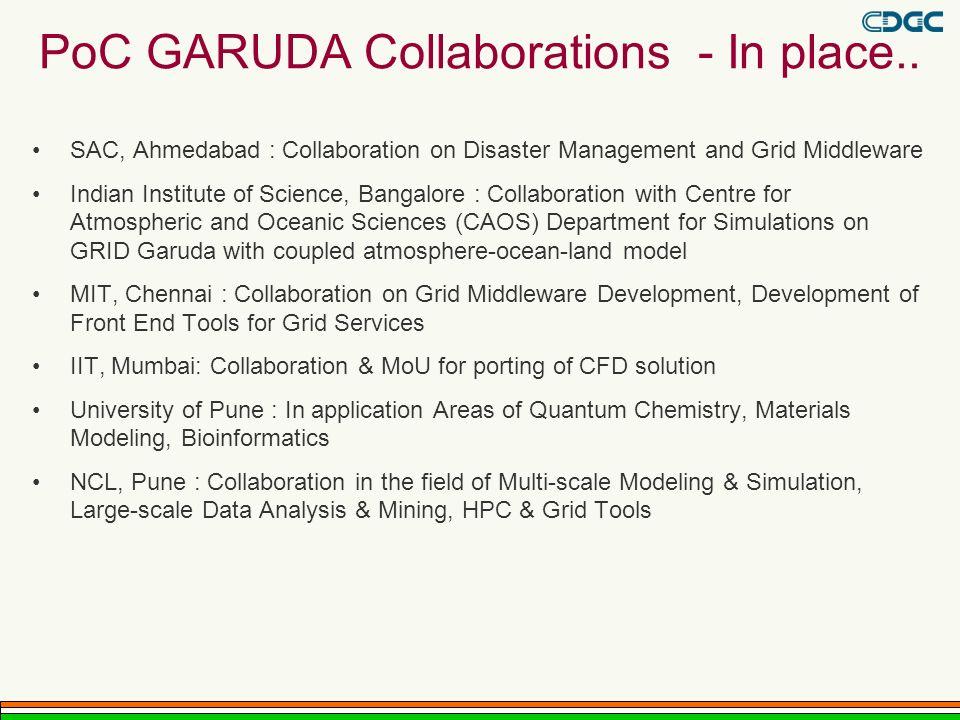 PoC GARUDA Collaborations - In place..