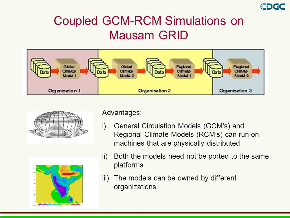 Coupled GCM-RCM Simulations on Mausam GRID