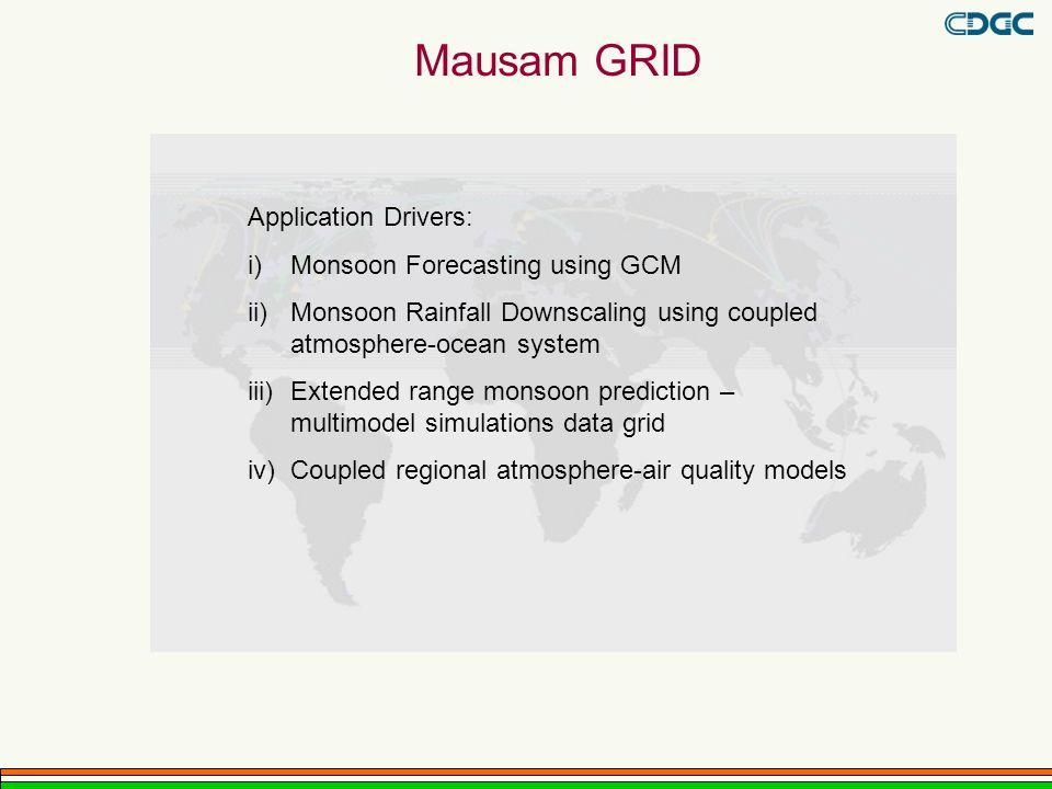 Mausam GRID Application Drivers: Monsoon Forecasting using GCM