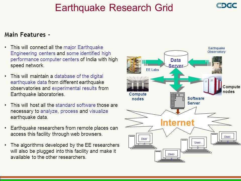 Earthquake Observatory