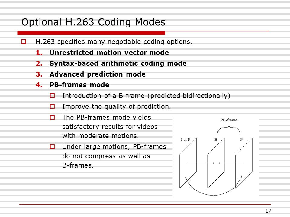 Optional H.263 Coding Modes
