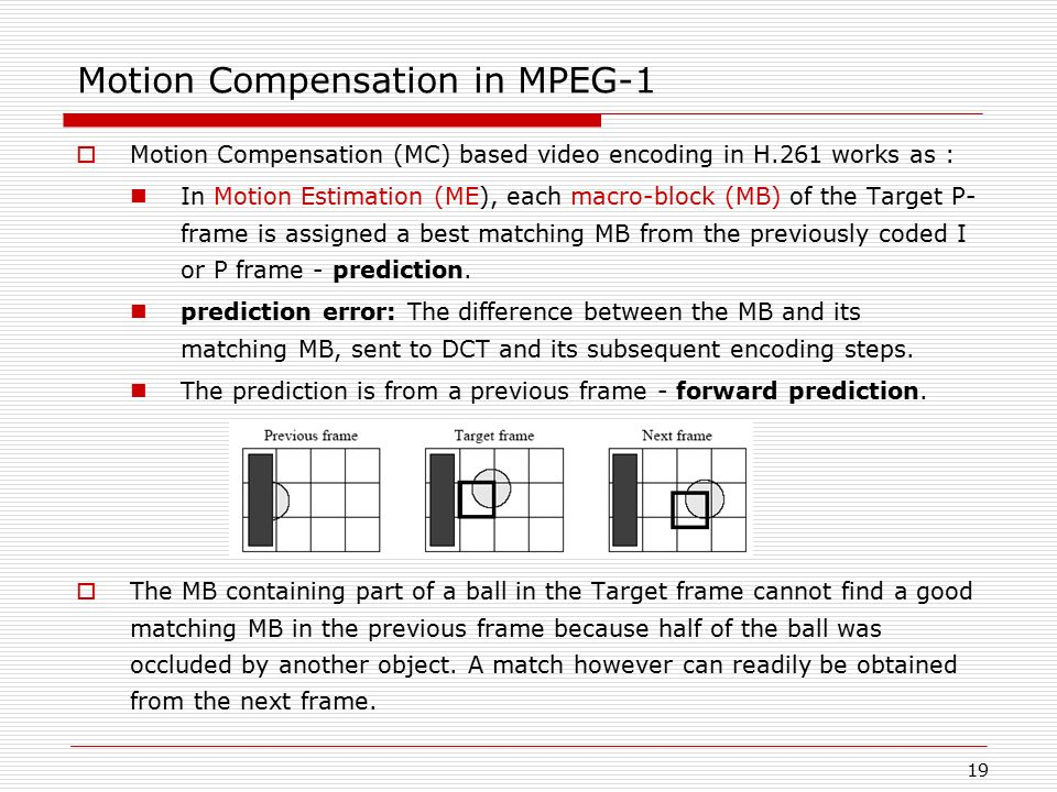 Motion Compensation in MPEG-1