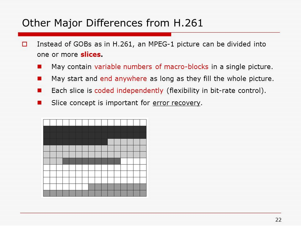 Other Major Differences from H.261