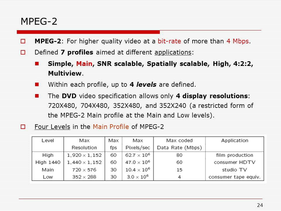 MPEG-2 MPEG-2: For higher quality video at a bit-rate of more than 4 Mbps. Defined 7 profiles aimed at different applications: