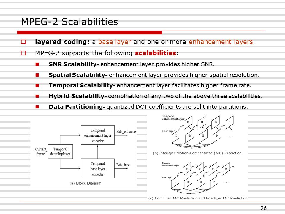 MPEG-2 Scalabilities layered coding: a base layer and one or more enhancement layers. MPEG-2 supports the following scalabilities: