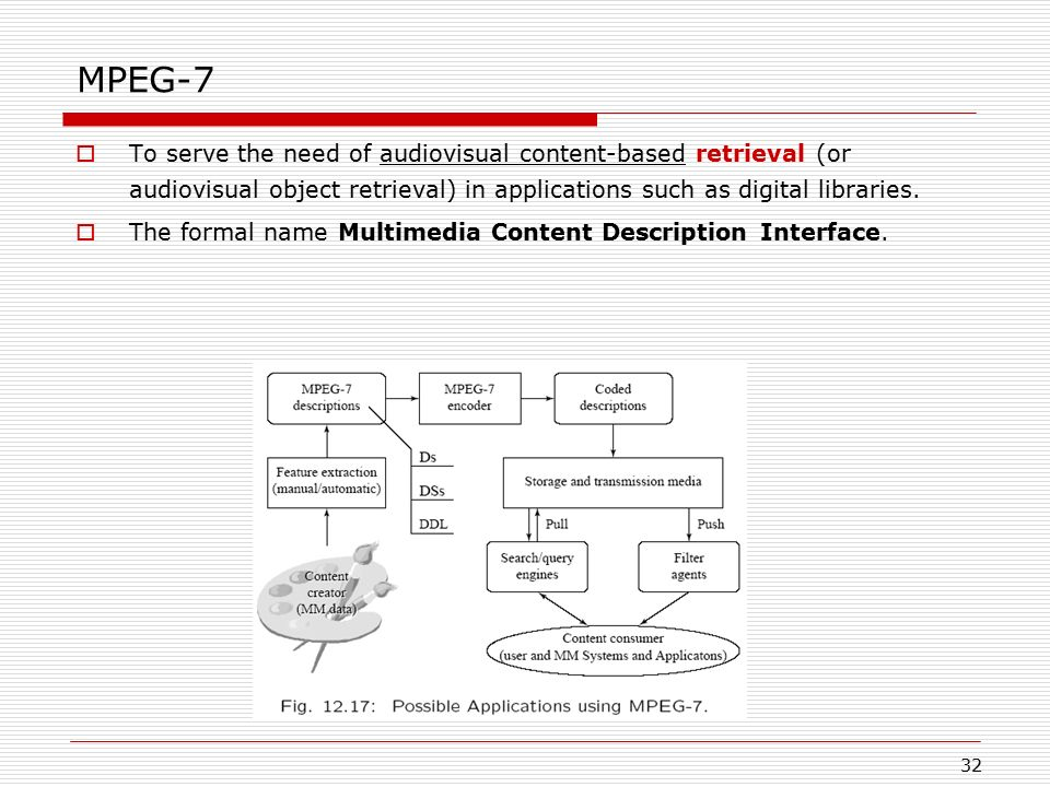 MPEG-7 To serve the need of audiovisual content-based retrieval (or audiovisual object retrieval) in applications such as digital libraries.