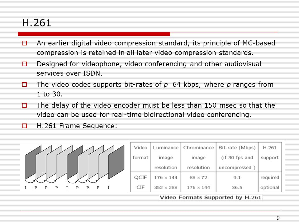 H.261 An earlier digital video compression standard, its principle of MC-based compression is retained in all later video compression standards.