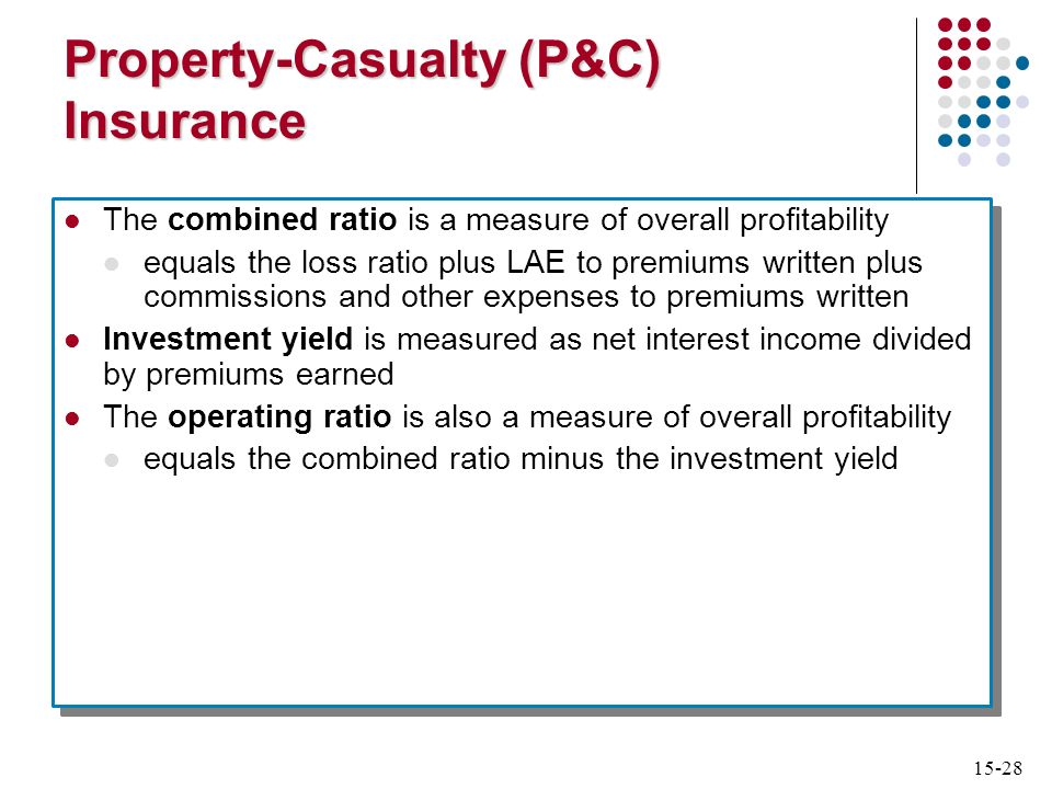 Florida Property Casualty Insurance Companies