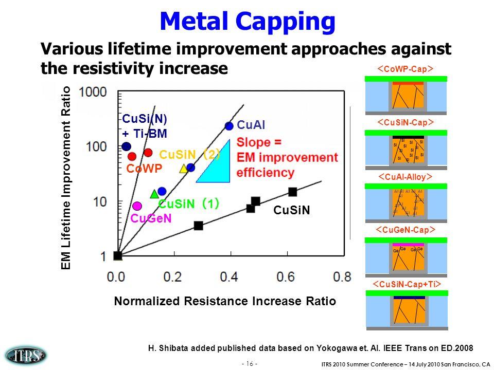 EM Lifetime Improvement Ratio Normalized Resistance Increase Ratio