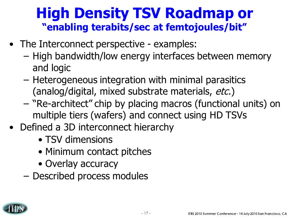 High Density TSV Roadmap or enabling terabits/sec at femtojoules/bit