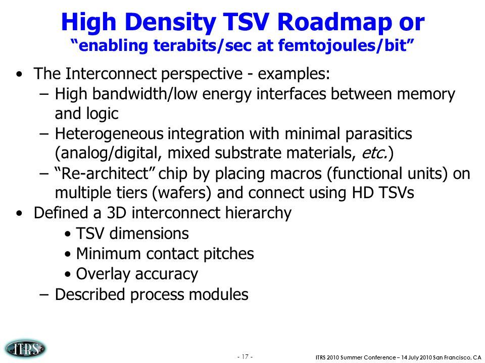 High Density TSV Roadmap or enabling terabits/sec at femtojoules/bit