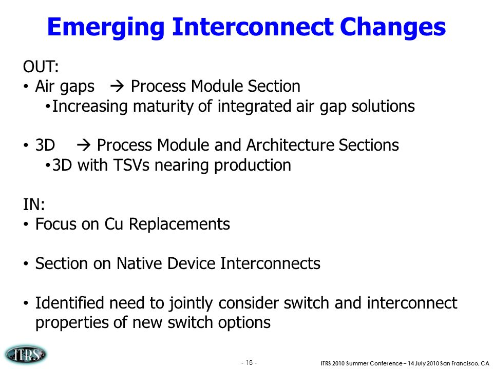 Emerging Interconnect Changes