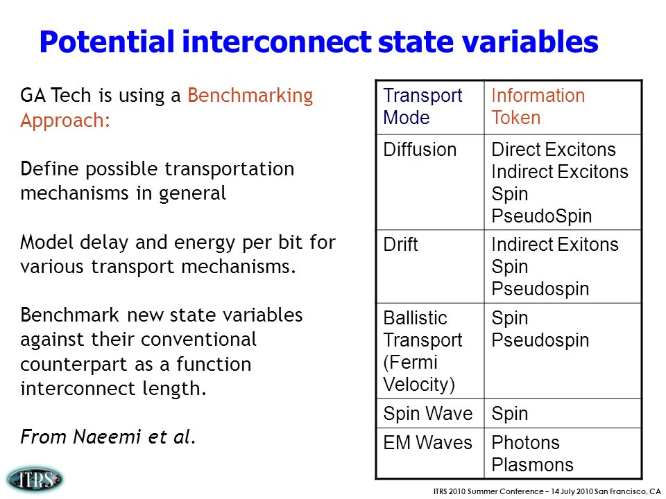 Potential interconnect state variables