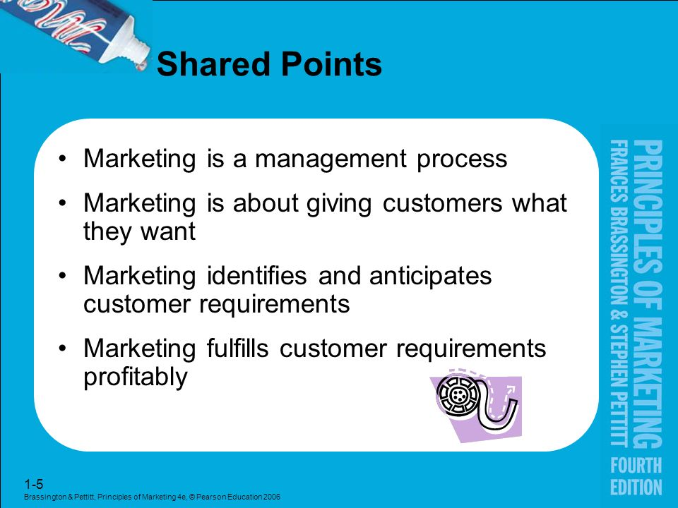 marketing is the management process that identifies anticipates and satisfies customer requirements