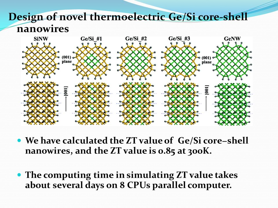 Design of novel thermoelectric Ge/Si core-shell nanowires