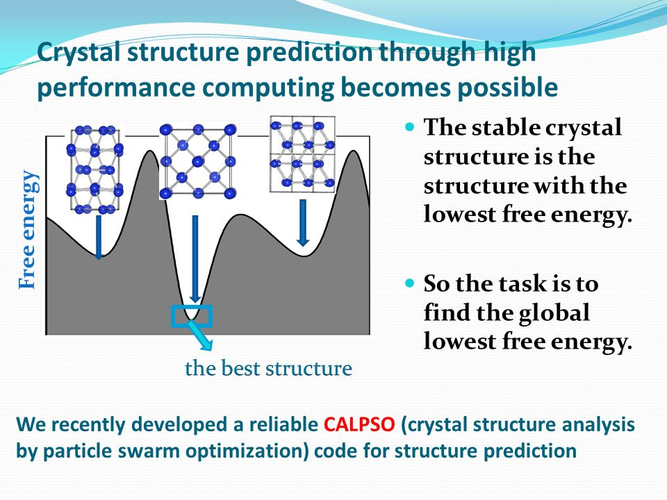 Crystal structure prediction through high performance computing becomes possible