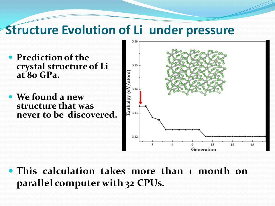 Structure Evolution of Li under pressure