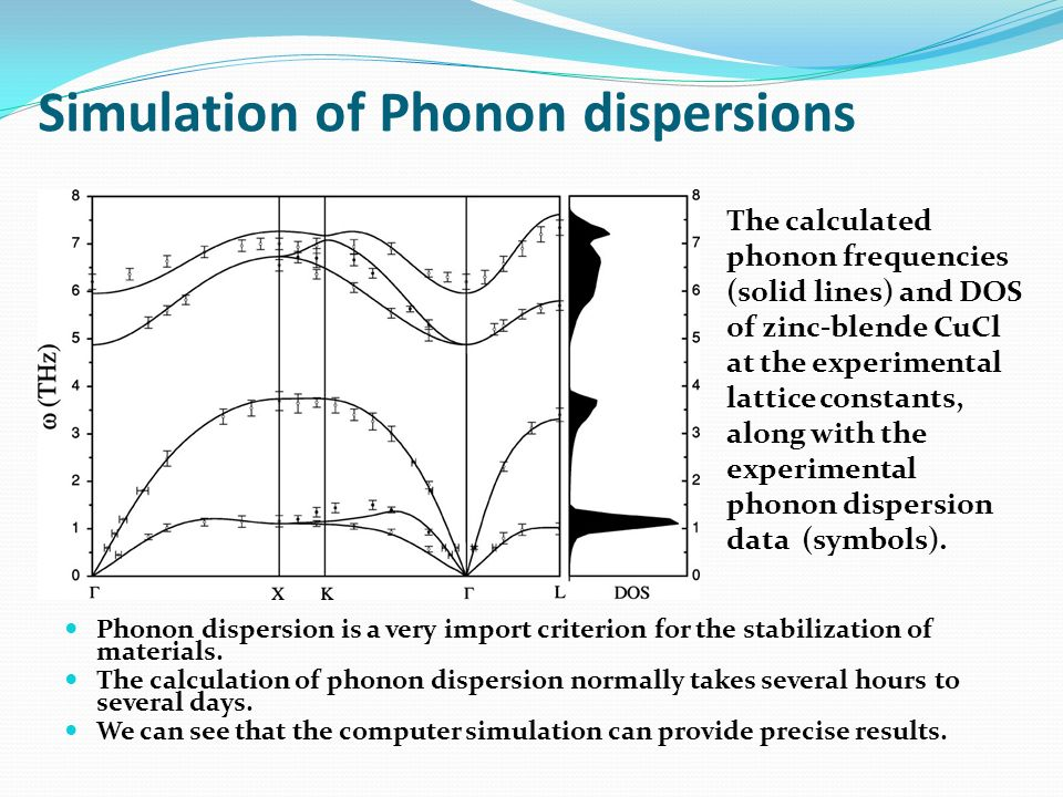 Simulation of Phonon dispersions
