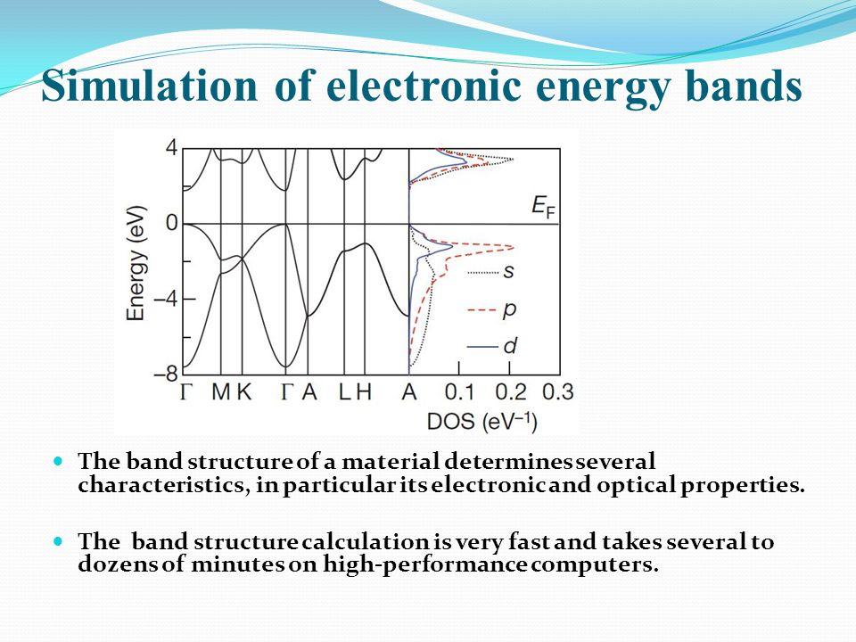 Simulation of electronic energy bands