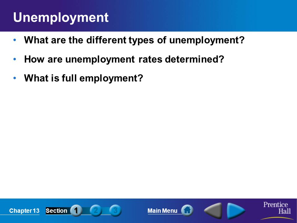Unemployment What are the different types of unemployment ...