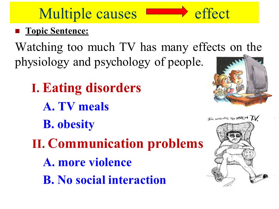negative effect of television essay 23032015  watching television is an extremely common past time for children whether it is saturday morning cartoons or a movie while parents are getting.