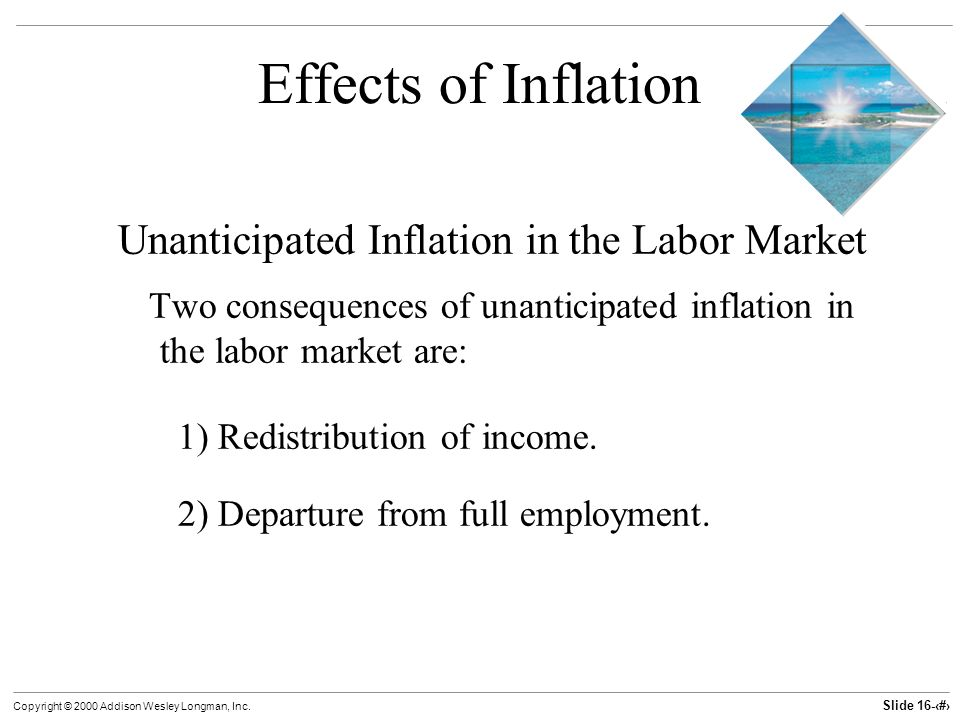 what the different between anticipated and unanticipated inflation Canada's inflation performance, and why it the academic literature on inflation emphasized the distinction between anticipated and unanticipated inflation.