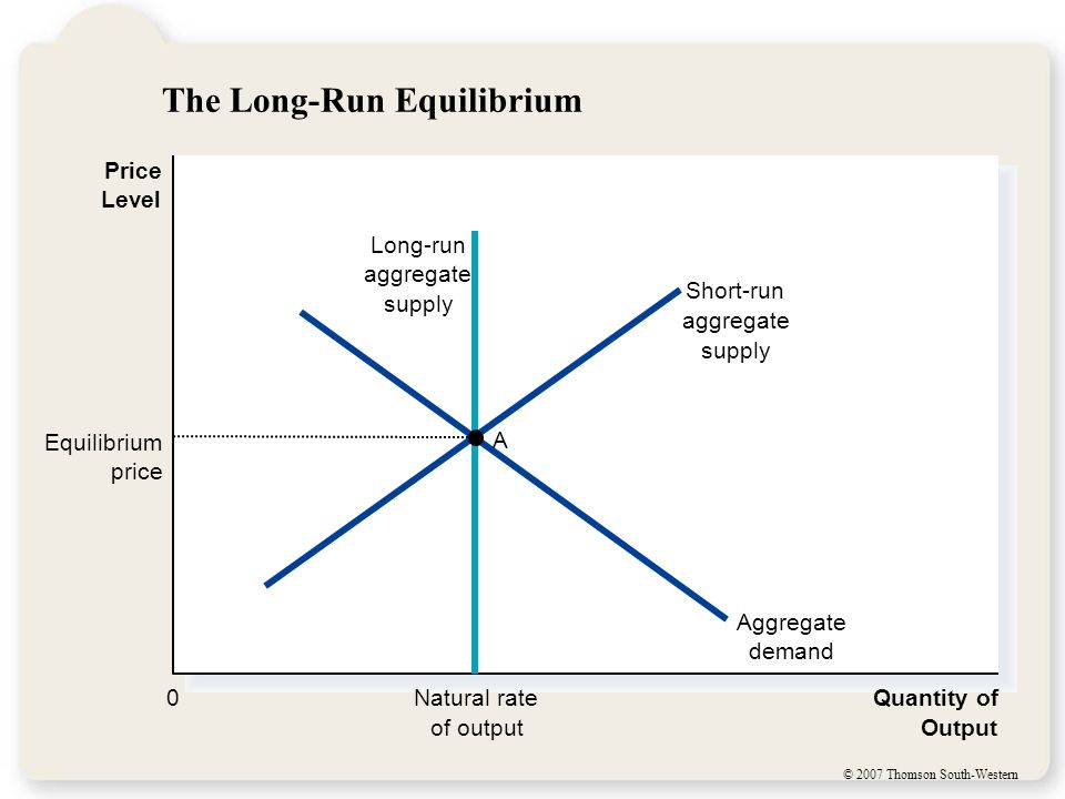 inflation and run equilibrium values Price stability is interpreted by the fomc as a long-run pce inflation rate of 2% per annum  and in equilibrium assumes whatever value is necessary to .