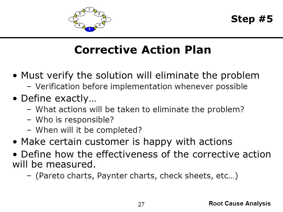 Root Cause Analysis Course - Ppt Download