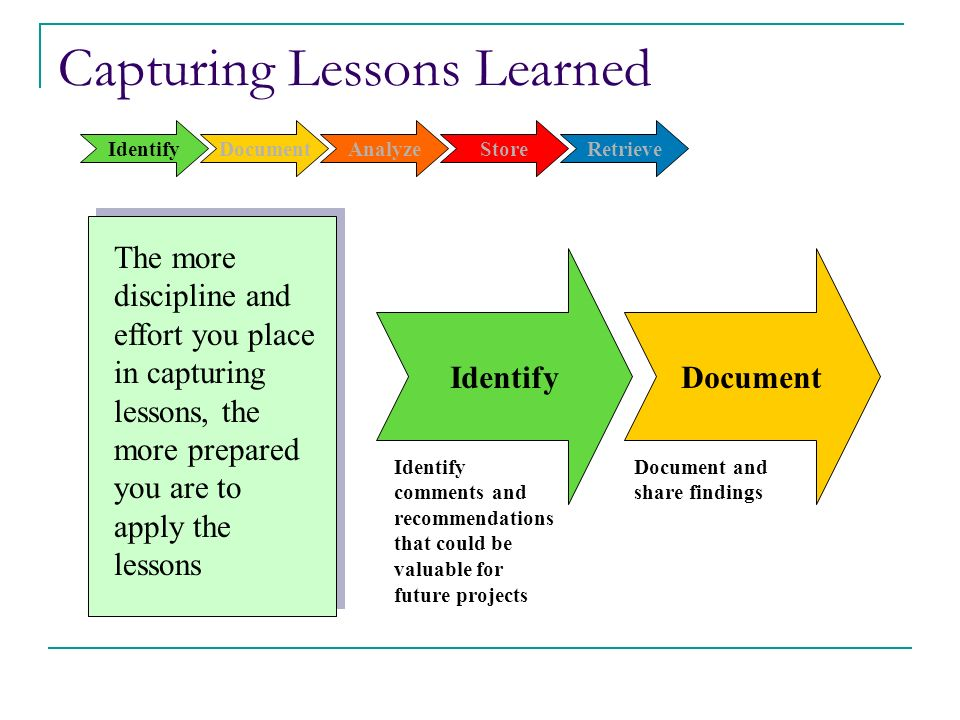 Lesson Learned Template Project Management Charter Templatelessons