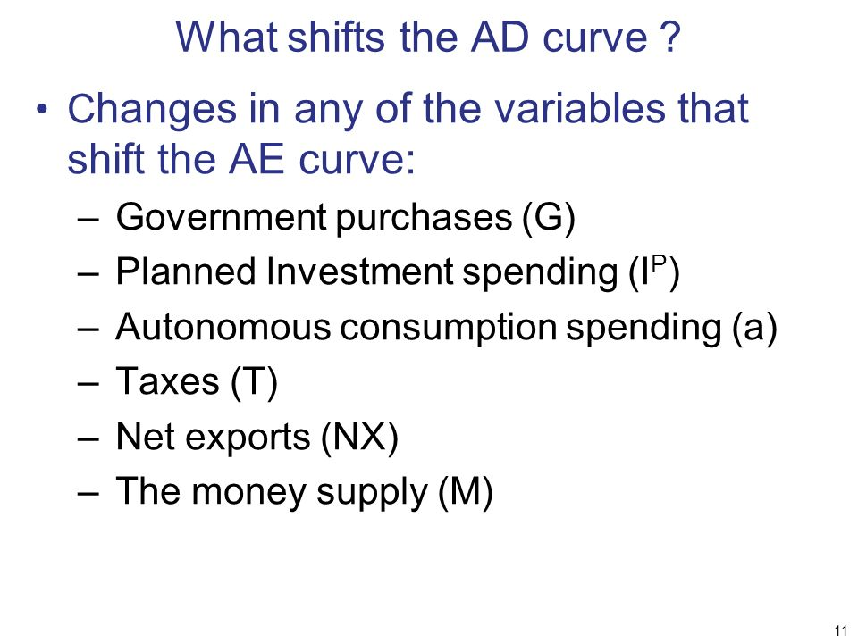 What shifts the AD curve