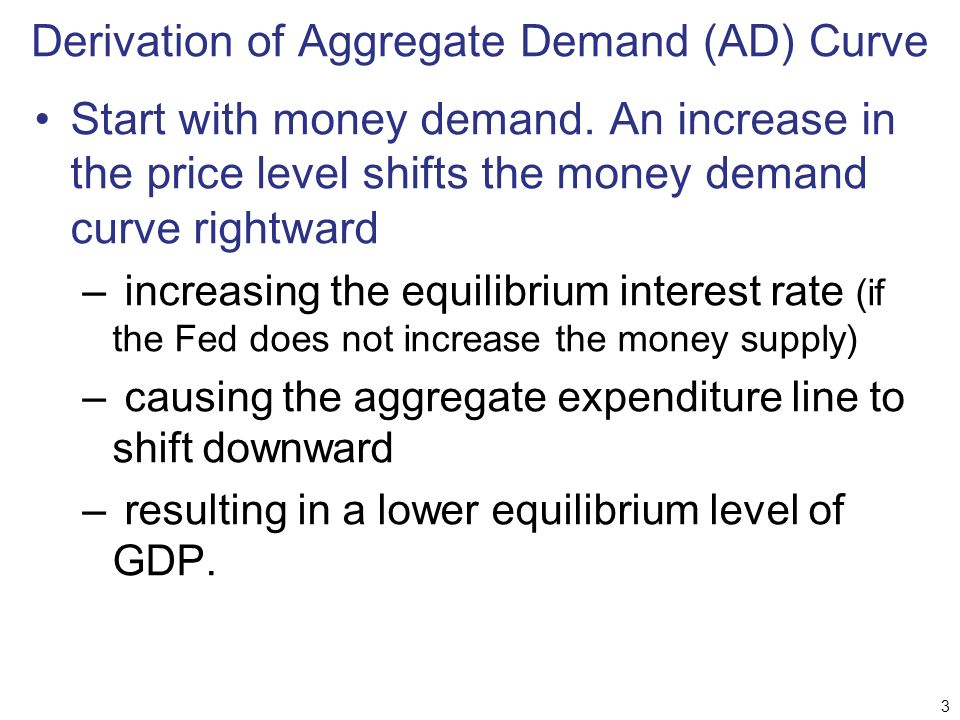 Derivation of Aggregate Demand (AD) Curve