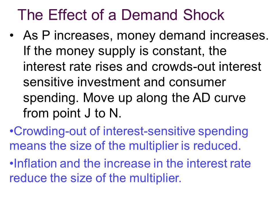 The Effect of a Demand Shock