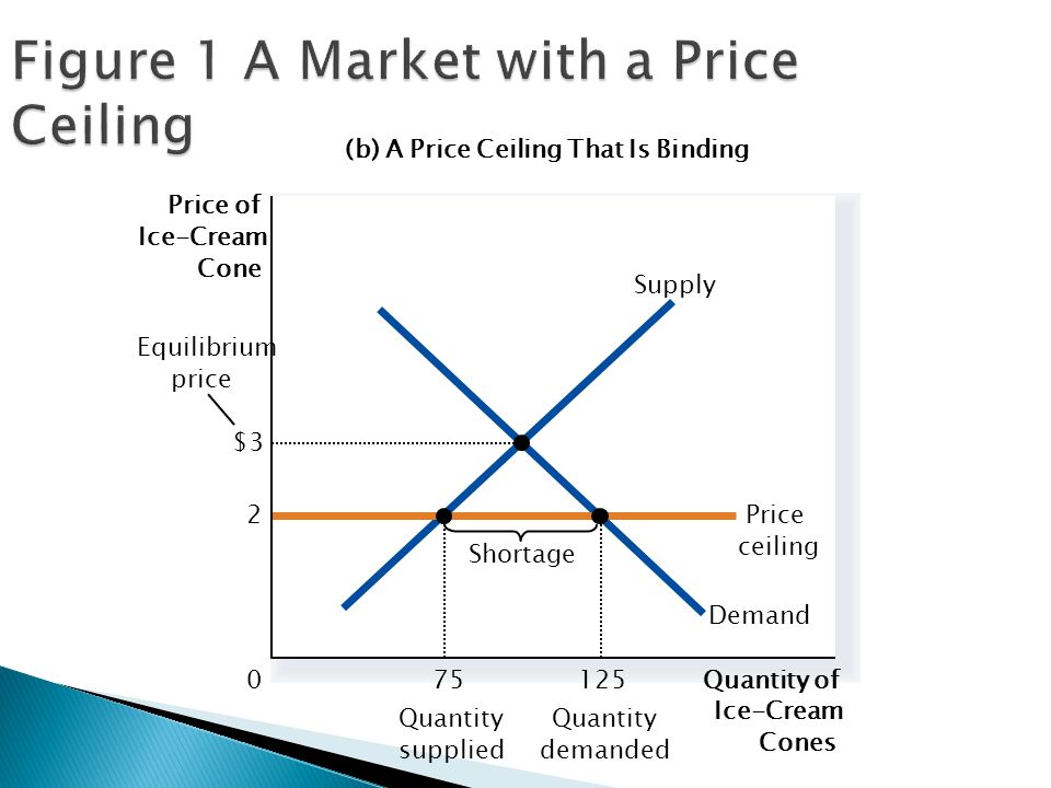 ice cream demand and supply Summer food: ice-cream supply & demand we all fall for ice-cream especially in the summer season, don't we but how does this cold business work.
