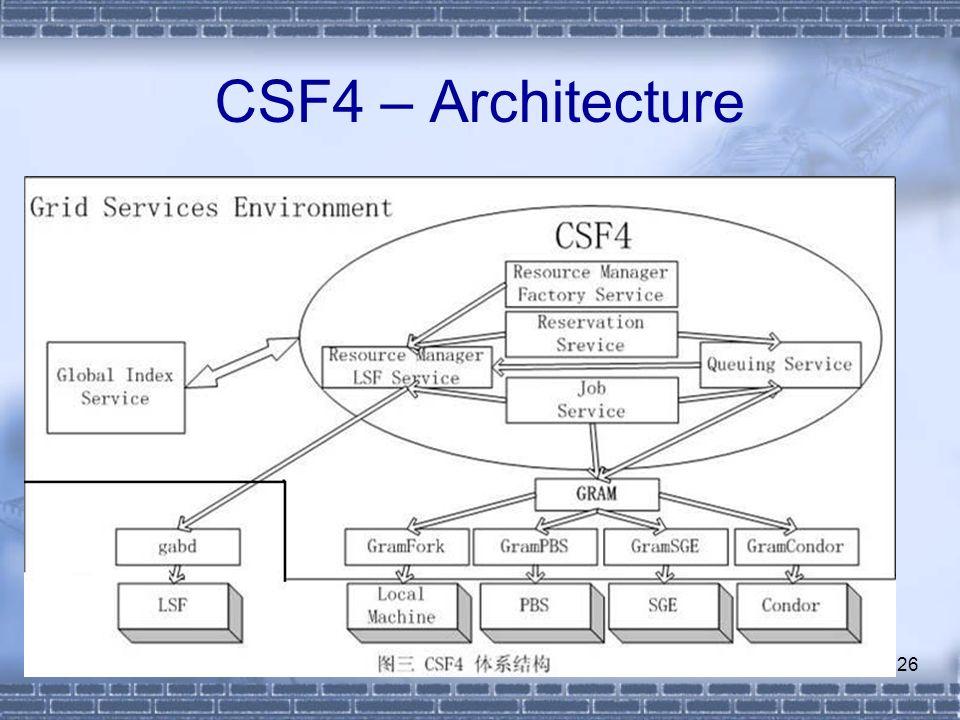 CSF4 – Architecture
