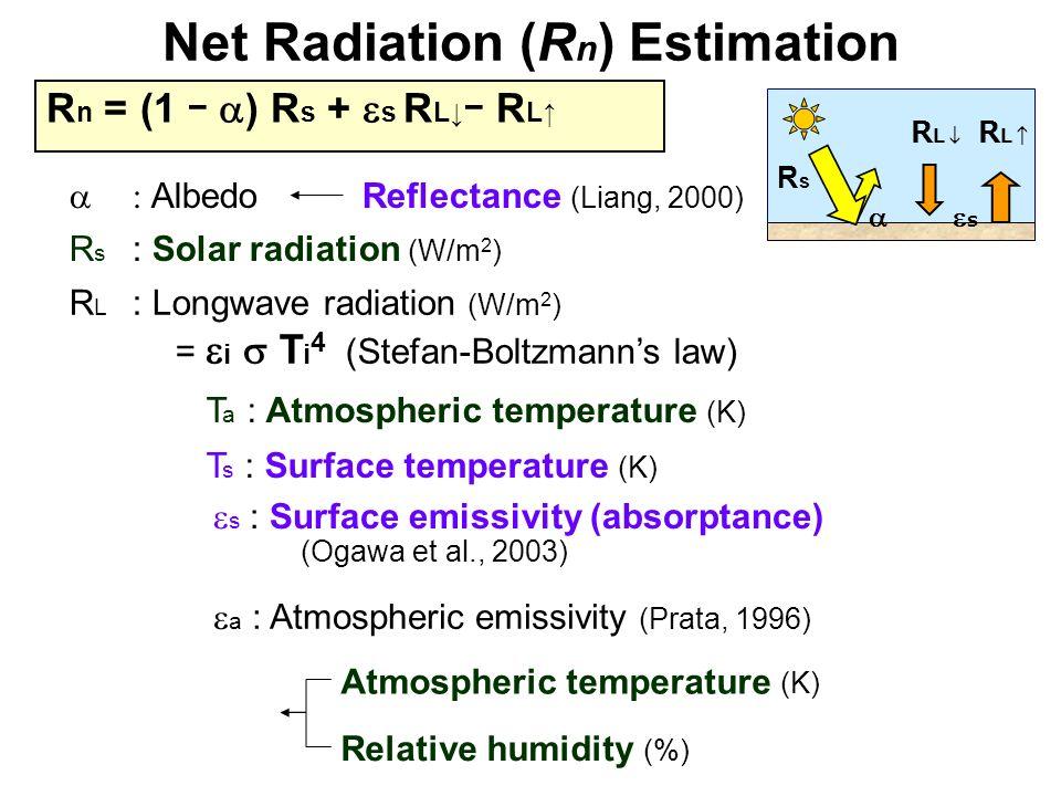 Net Radiation (Rn) Estimation