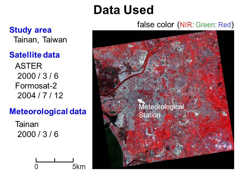 Data Used false color (NIR: Green: Red) Study area Tainan, Taiwan