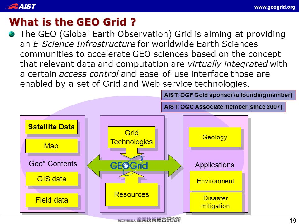 What is the GEO Grid
