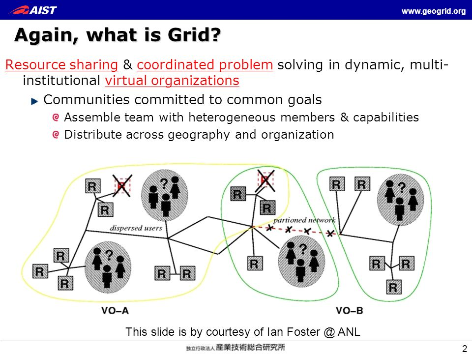 Again, what is Grid Resource sharing & coordinated problem solving in dynamic, multi-institutional virtual organizations.