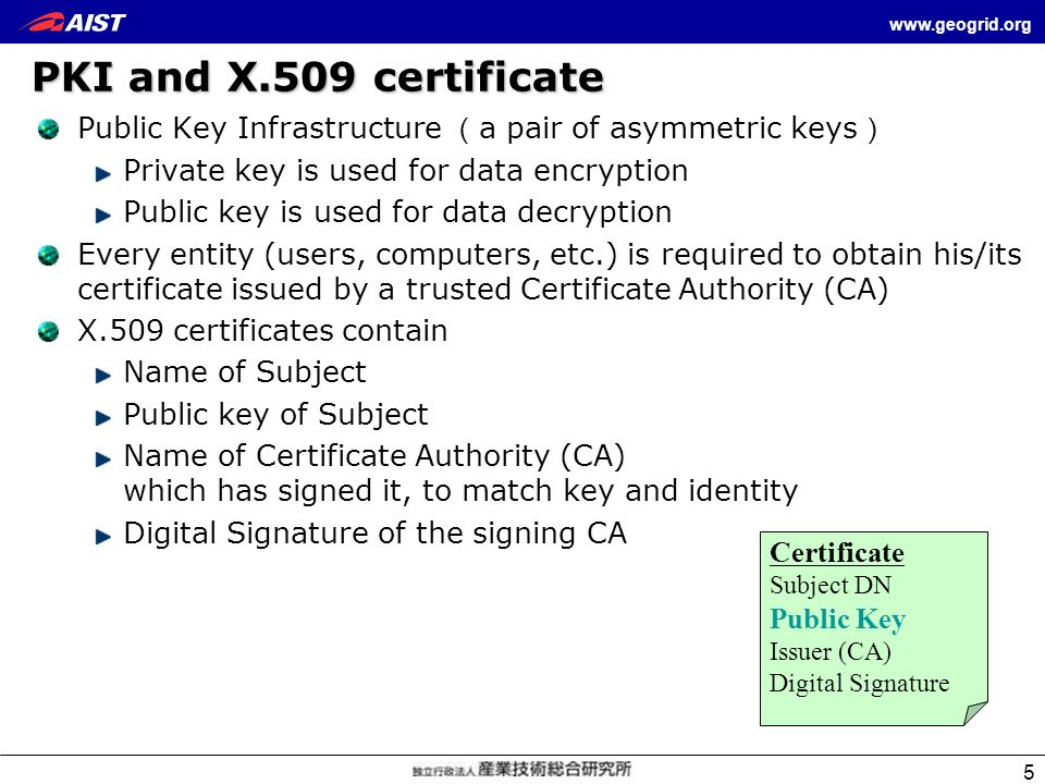 PKI and X.509 certificate Public Key Infrastructure (a pair of asymmetric keys) Private key is used for data encryption.