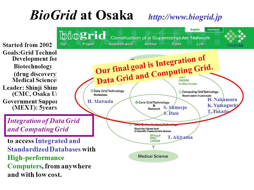 BioGrid at Osaka http://www.biogrid.jp
