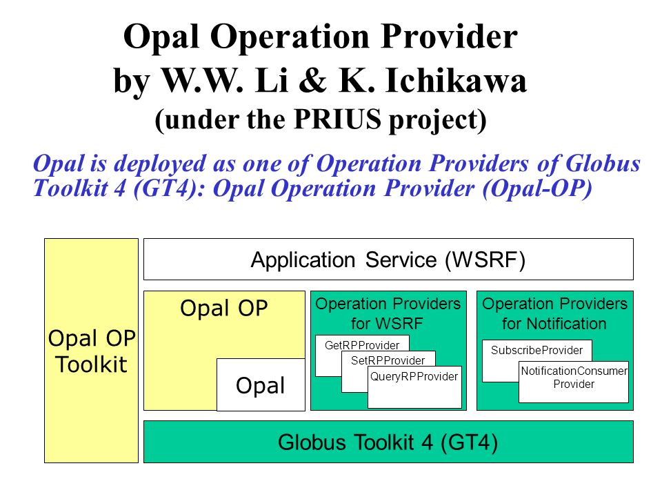 Opal Operation Provider by W. W. Li & K
