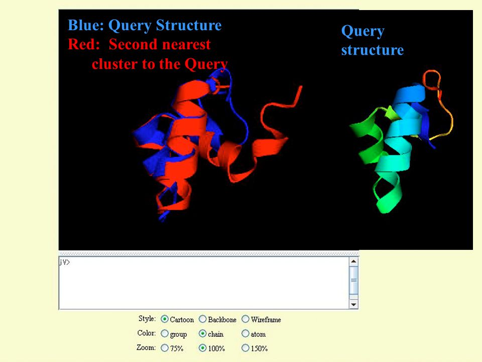 Blue: Query Structure Red: Second nearest cluster to the Query Query structure
