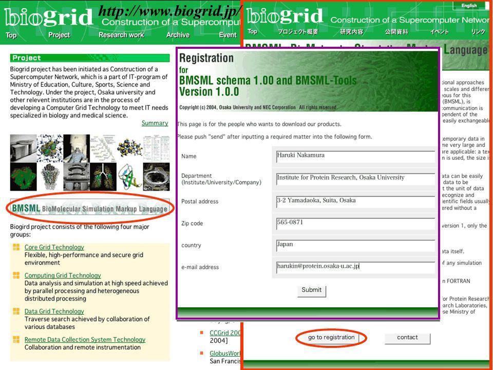 http://www.biogrid.jp/
